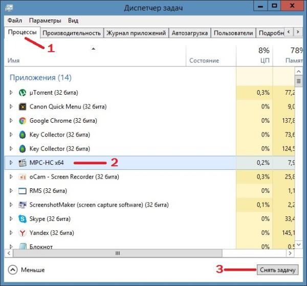 Как удалить неудаляемые файлы