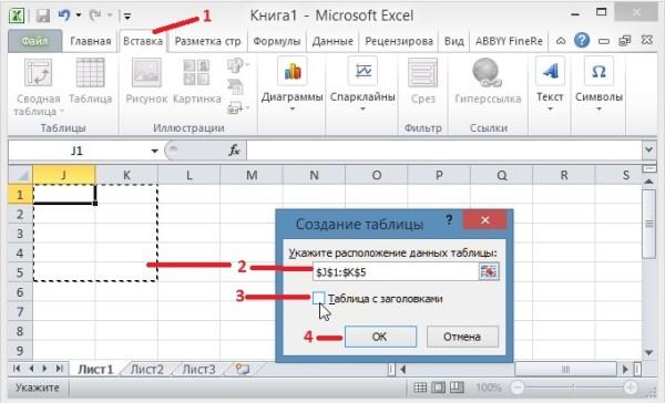 Как создать диаграмму в Excel 2010