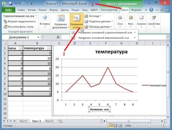Как построить графики в Excel 2010