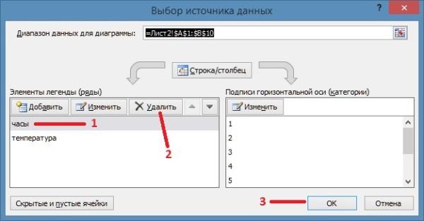 Как создать график в Excel 2010