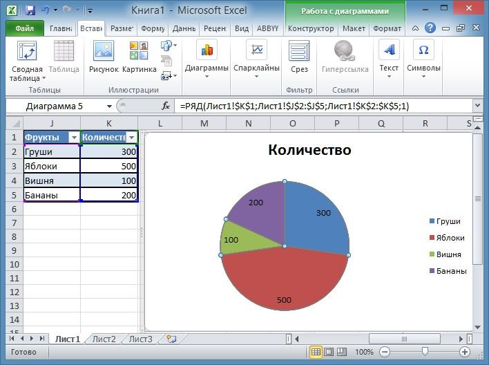Как делать диаграммы в Excel 2010 Как сделать компьютер