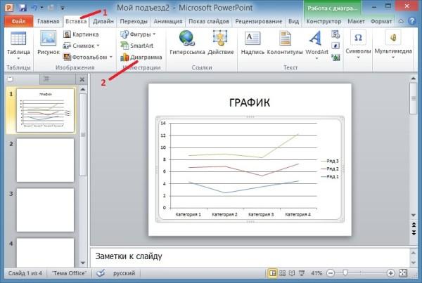 Как сделать диаграмму в презентации PowerPoint